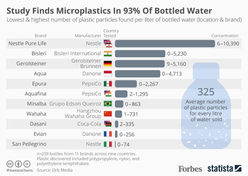 20180315_Plastic_Water